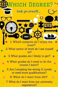 how to decide on a degree infographic